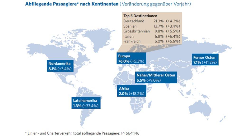 Längster Flug der Welt hebt ab – und auch Zürich bricht bald einen ...